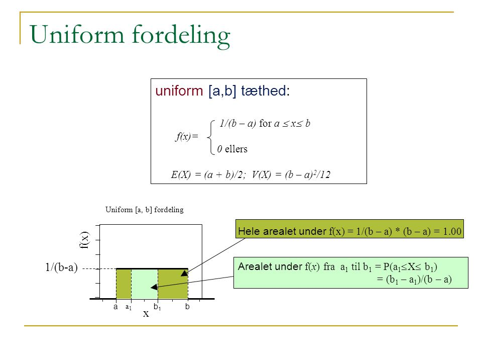 Uniform fordeling uniform [a,b] tæthed: f(x) 1/(b-a) x